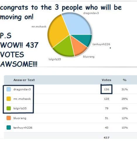 author-contest-2